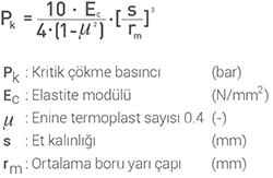 HDPE-cokme-basinc-hesabix250